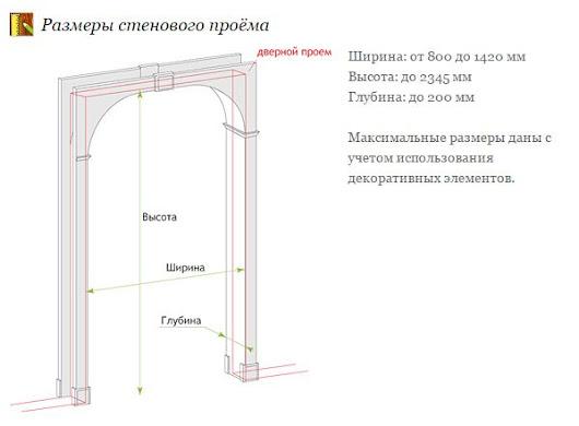 Как установить межкомнатную арку рено своими руками 26