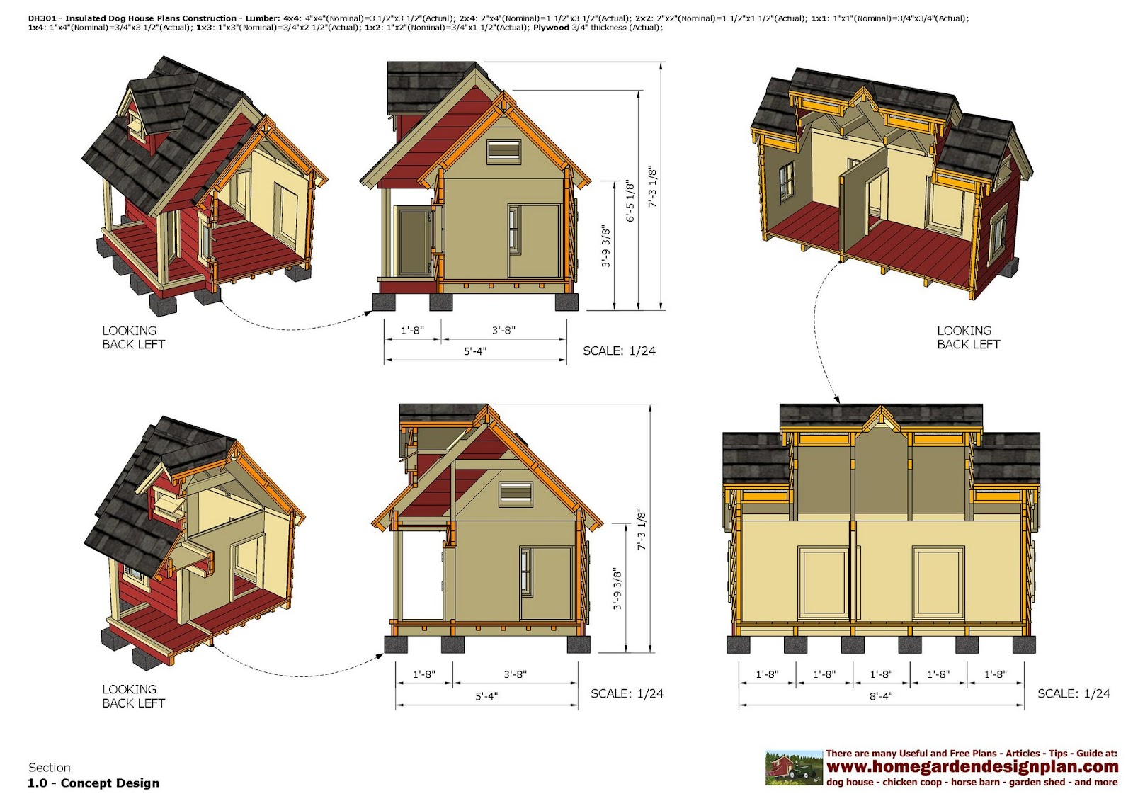 home garden plans: dh301 - insulated dog house plans - dog house