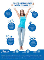 Rexona infografic
