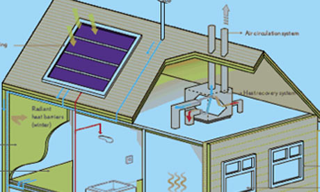 Eco Friendly House Eco House Plans For 2012