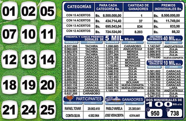Kino Táchira sorteo 1145