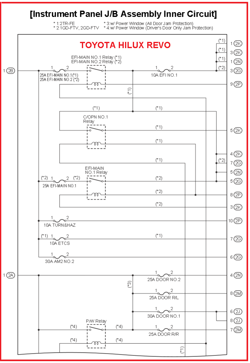 toyota hilux revo wiring engine กล่องฟิวส์ในห้องโดยสาร แผง wiring diagram of toyota revo  Toyota Wiring Diagrams Color Code wiring diagram of toyota revo #13
