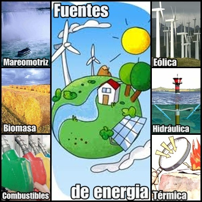Ciclo de Energia Solar Energía Solar