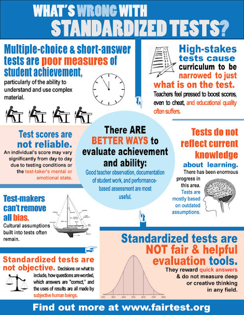 standardized testing what s wrong with this 2015/01/29 this video provides an evidence-based overview of the some issues associated with standardized testing.
