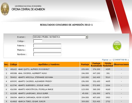 Resultados tercer exámen fisica quimica UNI 2013 1