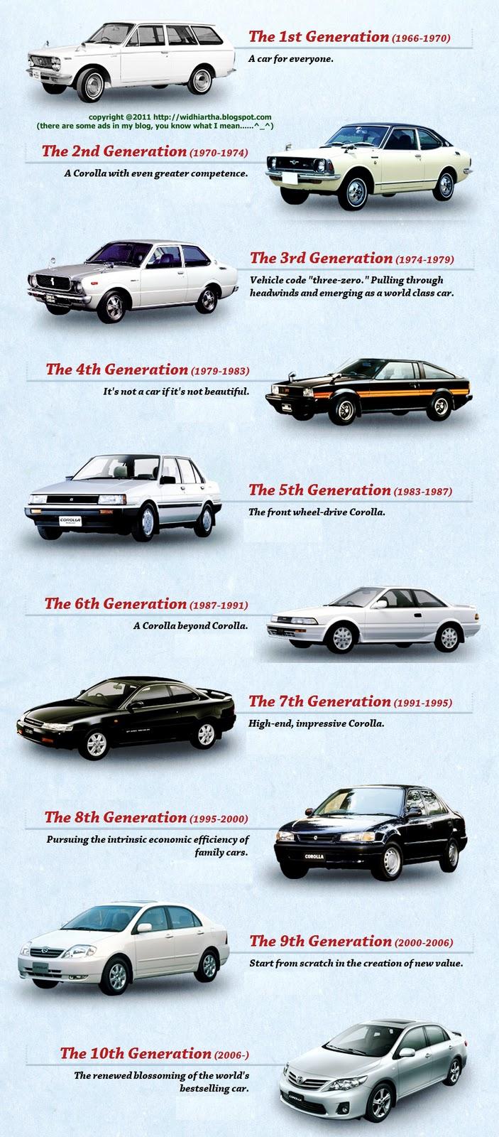 Toyota Corolla Evolution >> Area 2207 Toyota Corolla Evolution Poster
