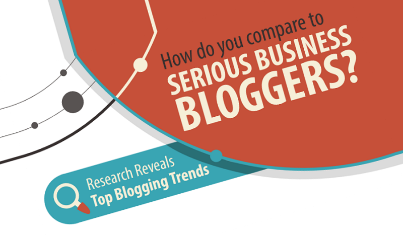 Trends and Stats: How Serious Bloggers Are Working Today - #infographic