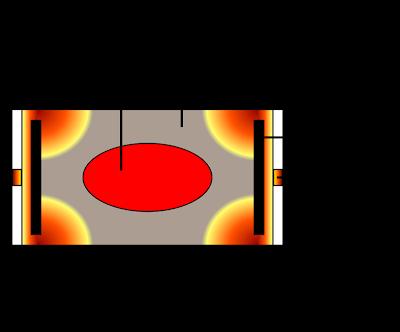 ядерного боеприпаса до 25