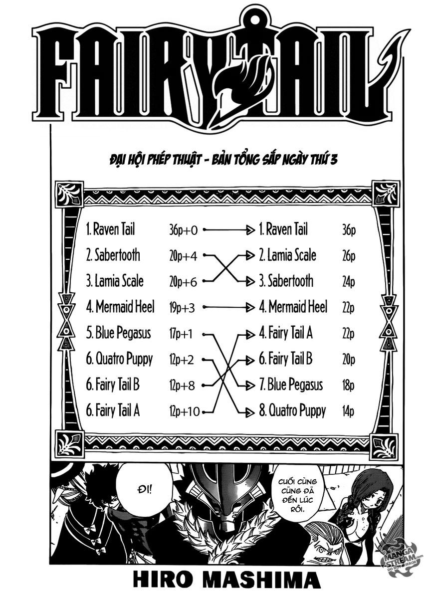TruyenHay.Com - Ảnh 2 - Fairy Tail Chap 286