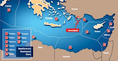 Νικος Λυγερός: Περί Ηγέτη κ Στρατηγιστή, Π. Κονδύλη και ΑΟΖ ως ισορροπια Nash,ΑΟΖ, Αφεντούλη, διπλωματία, ηγέτης, ισορροπία Nash, Κονδύλης, Κύπρος, Νίκος Λυγερός, στρατηγική, Στρατηγιστής, Τουρκία