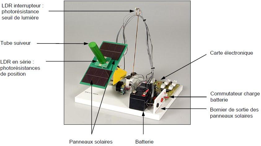 schema electronique regulateur panneau solaire. Black Bedroom Furniture Sets. Home Design Ideas