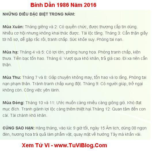 Tuoi Binh Dan 1986 Nam 2016