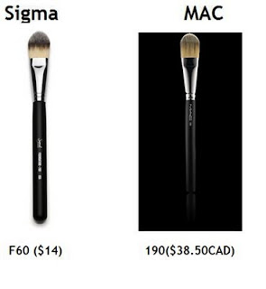 Sigma F60 vs MAC 190