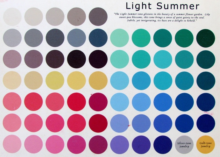 Barwy urody typy lata jasne lato - Ou se procurer des palettes ...