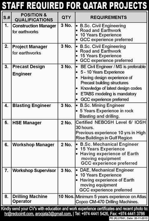Manager, Technical and Machine Operator Jobs in Qatar
