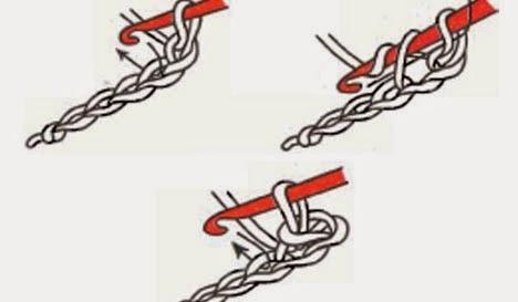 Как связать один соединительный столбик