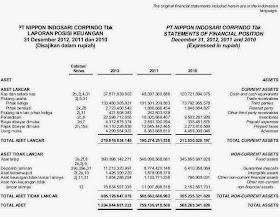 Dd Pos Kumpulan 65 Skripsi Akuntansi Terbaru Tentang Laporan Keuangan
