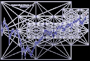 Gann analysis forex
