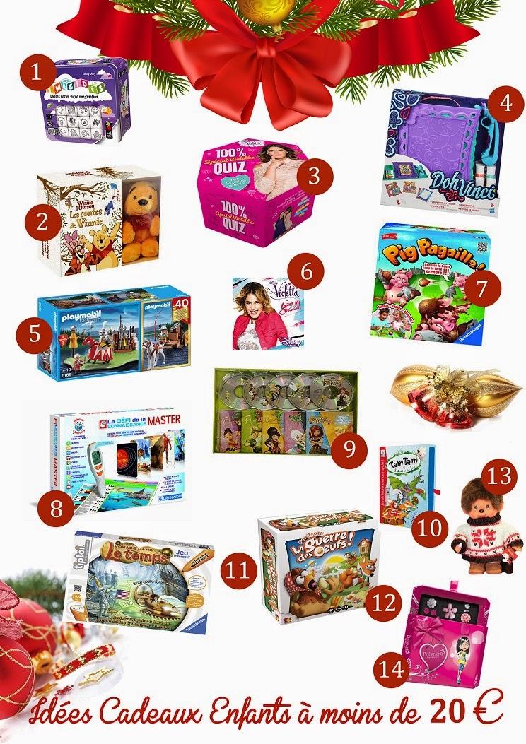 Idées cadeaux de Noël pour les enfants (à moins de 20€), idées cadeaux, cadeaux de noel, idées cadeaux de noel