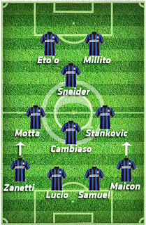 Football Manager Inter Tactic