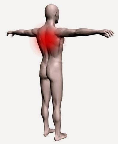 smärta i bröstryggen