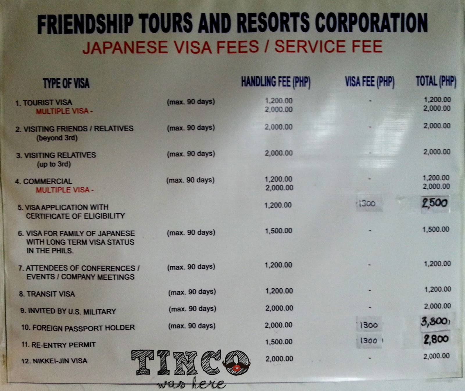 Tinco was here how to apply a japanese tourist visa for filipinos entrance to friendship tours office aiddatafo Gallery