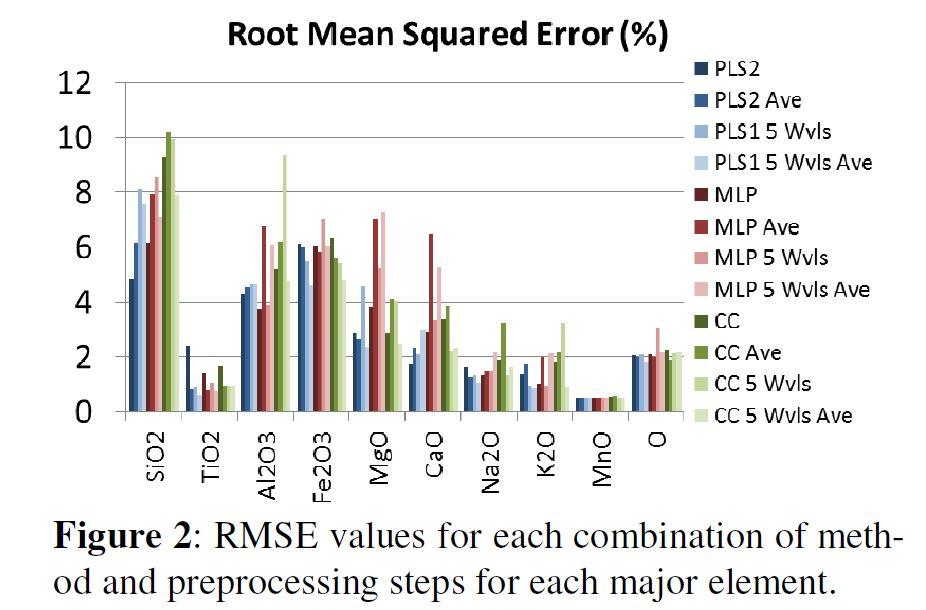 laser induced breakdown spectroscopy pdf