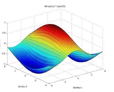 Grafik 3 dimensi