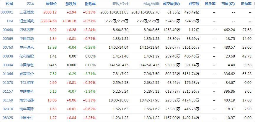 中国株コバンザメ投資ウォッチ銘柄watch20140520