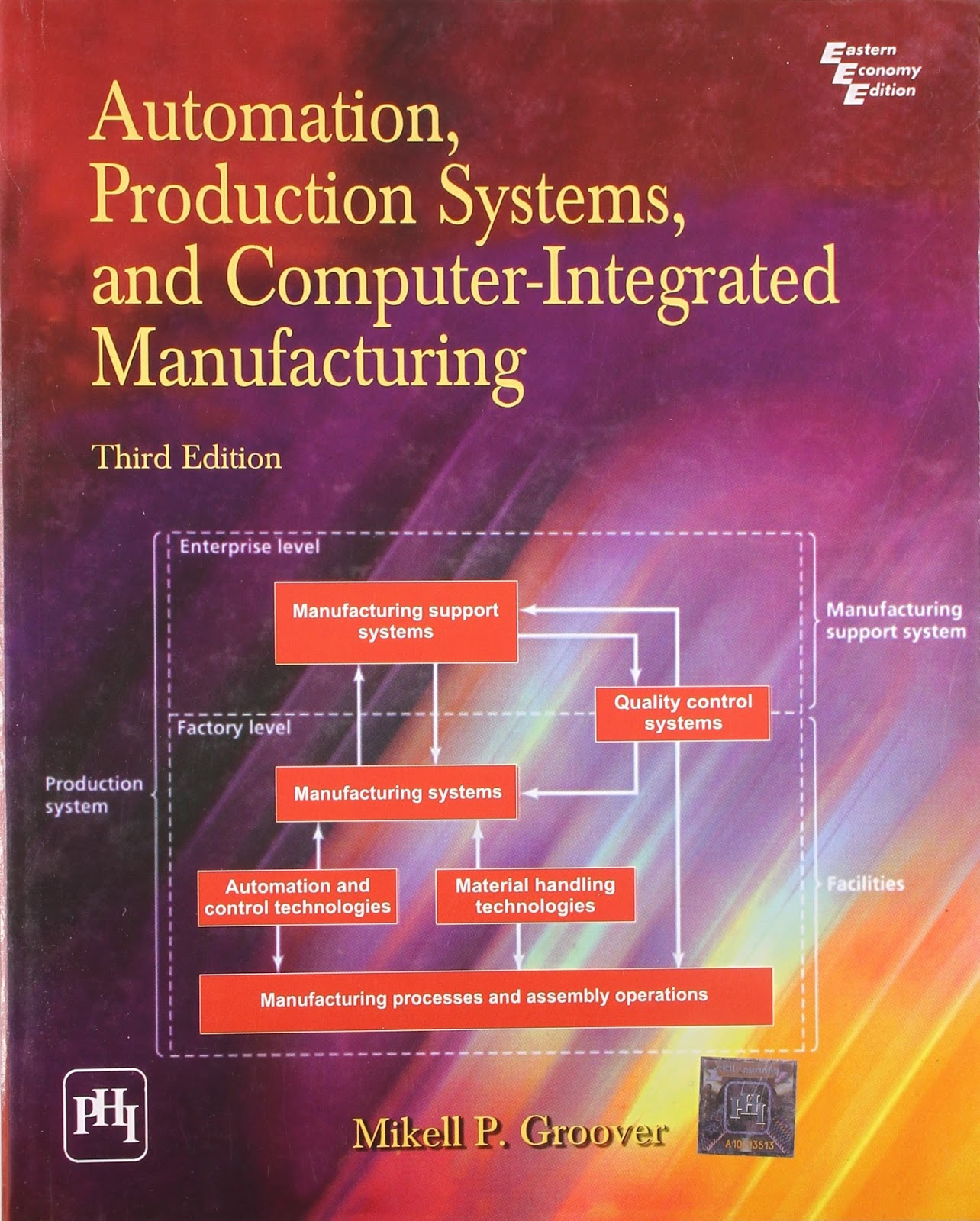 automation production systems and computer integrated rh bscengineeringbooks blogspot com Quintin Mikell Website Mikell's Kathy