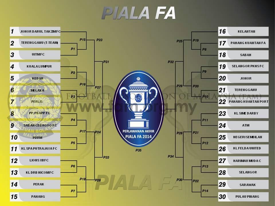 Berikut adalah jadual undian penuh Piala FA 2014 yang dilangsungkan