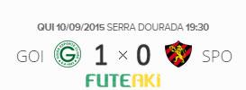 O placar de Goiás 1x0 Sport pela 24ª rodada do Brasileirão 2015