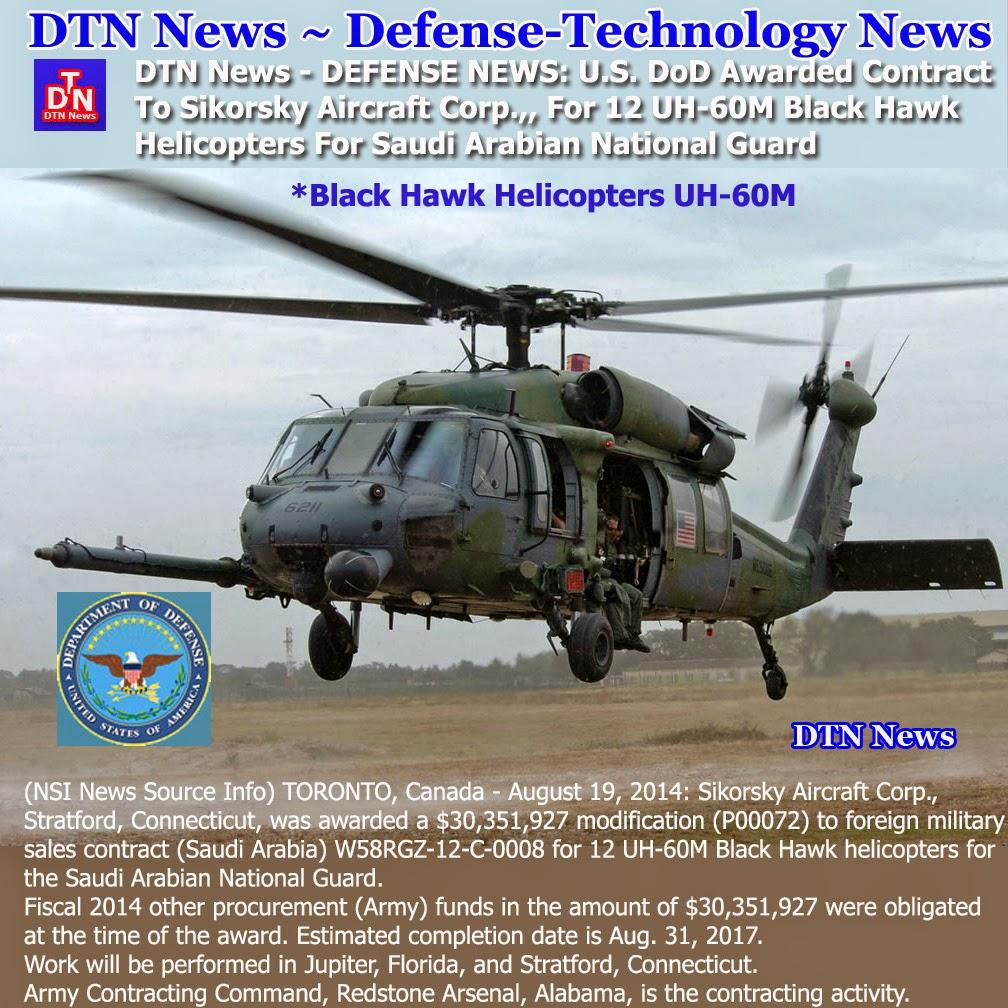 Embedded Gps Inertial Navigation System Egi F 16 Fighting