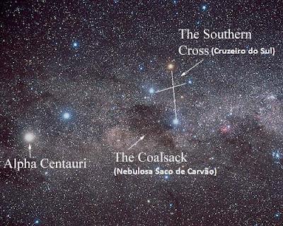 Qual é a estrela mais próxima depois do Sol?