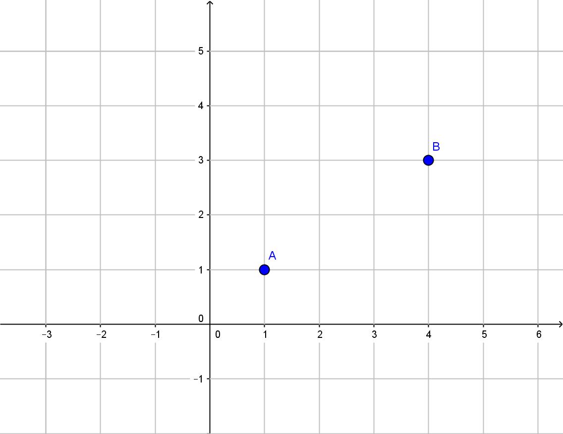 Jarak antara dua titik pada sistem koordinat kartesius belajar jarak antara dua titik pada sistem koordinat kartesius ccuart Choice Image