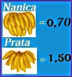 Cotação da Banana 27/5 a 1/6