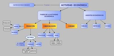the economic transformation of america 1600 Otros libros de heilbroner de interés fueron: the limits of american  the  economic transformation of america: 1600 to the present, third edition, 1994,  with.