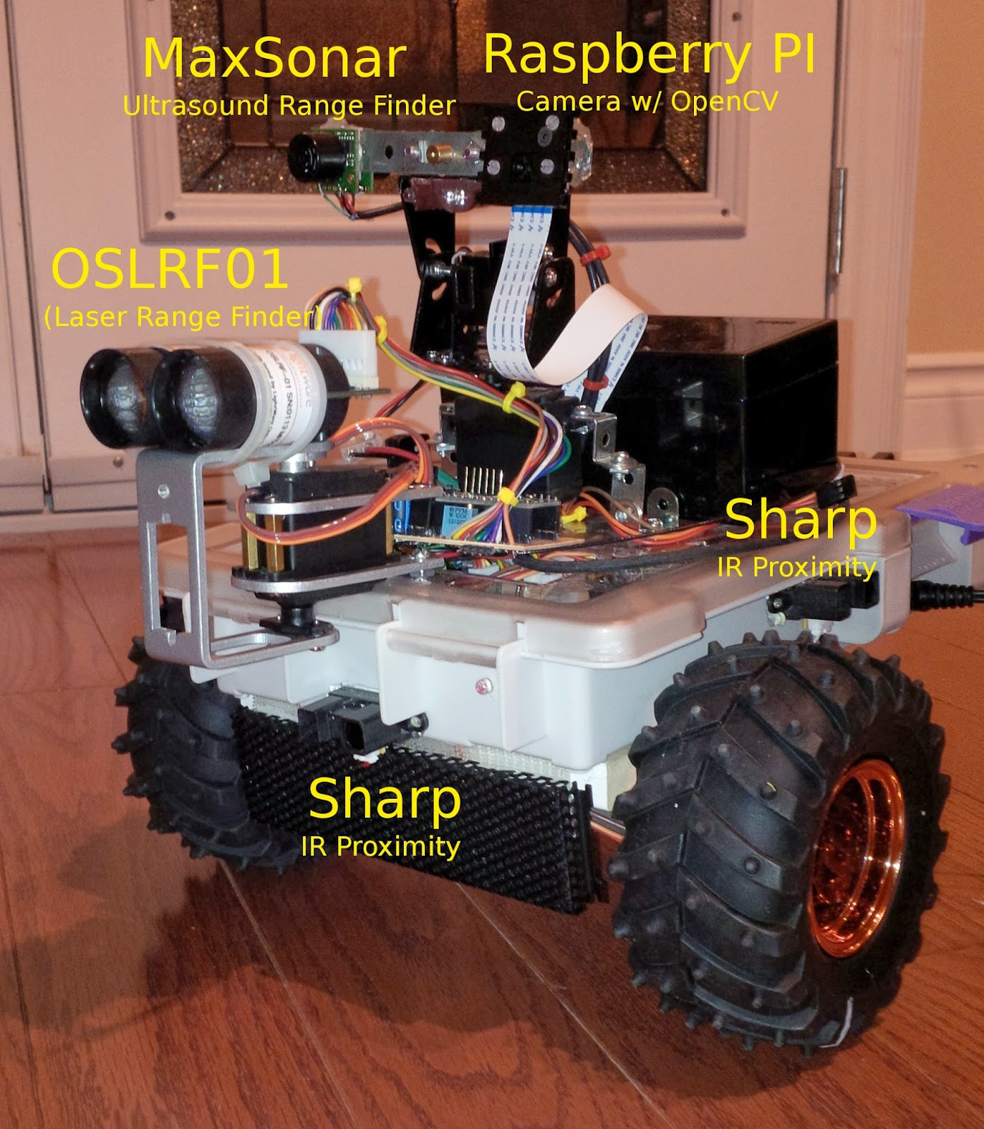 Arduino Pi Ramblings Wiringpi I2c Write
