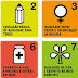 A AGENDA 2030: Brasil cumpre objetivos e assume novos compromissos na ONU
