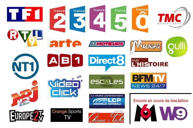 Vpn gratuit pour masquer ip france vpn pour regarder la - Distance pour regarder tv ...
