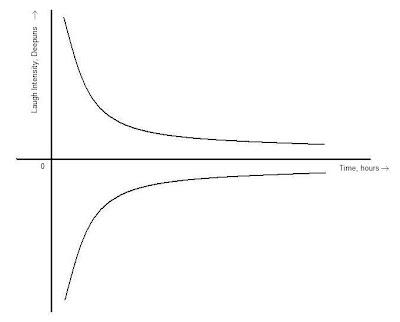 Adi Phata Life Equation