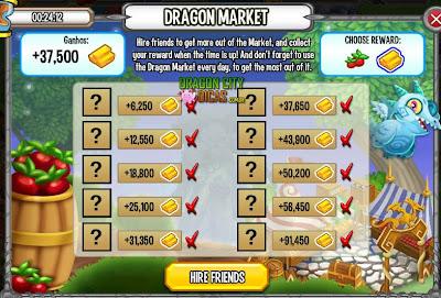 Novo Mercado do Dragão - Atualização