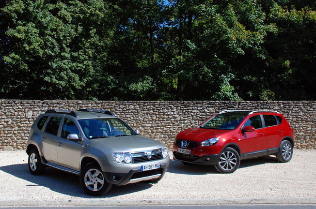 All renault cars dacia duster renault duster nissan for Comparatif dacia duster