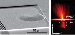 Luneburg Plasmonic Lens