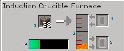 Induction Crucible Furnace