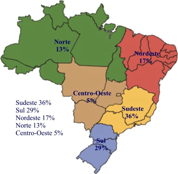 Distribuição geográfica de clientes Etiel