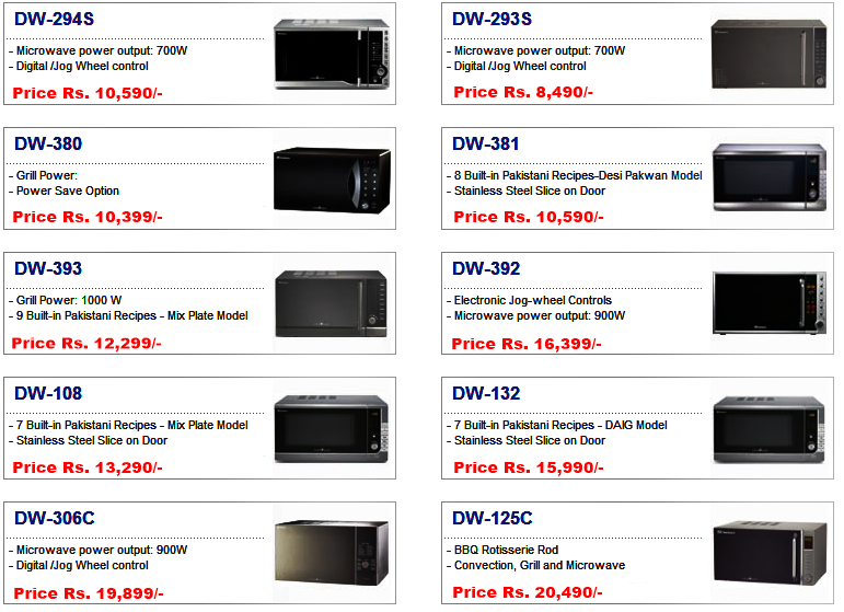 Microwaves Prices Bestmicrowave