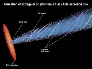 M87'S Supermassive Black Hole