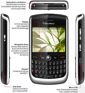 BlackBerry Marketplace Service