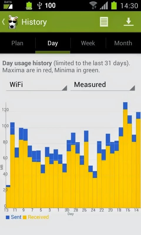 3G Watchdog Pro - Data Usage v1.26.2